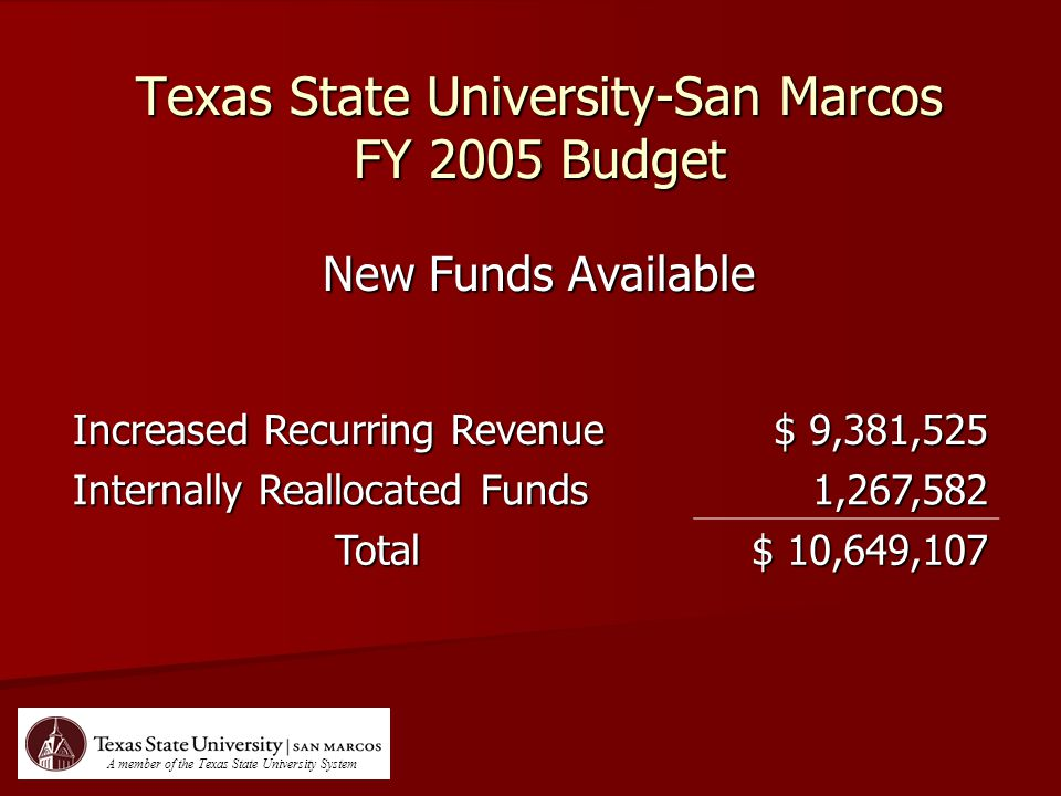 Texas State University-San Marcos FY 2005 Budget New Funds Available Increased Recurring Revenue $ 9,381,525 Internally Reallocated Funds 1,267,582 Total $ 10,649,107 $ 10,649,107 A member of the Texas State University System