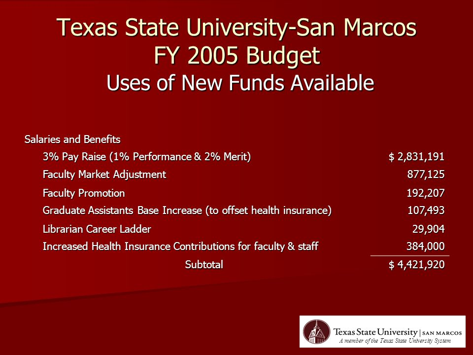 Texas State University-San Marcos FY 2005 Budget Uses of New Funds Available Salaries and Benefits 3% Pay Raise (1% Performance & 2% Merit) $ 2,831,19