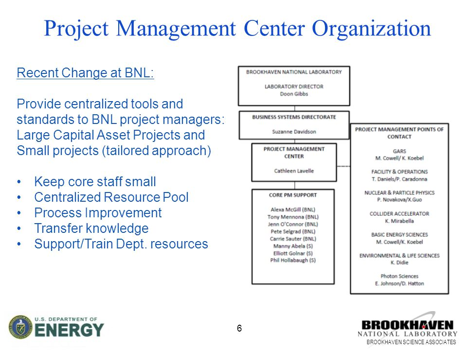 BROOKHAVEN SCIENCE ASSOCIATES 6 Project Management Center Organization Recent Change at BNL: Provide centralized tools and standards to BNL project managers: Large Capital Asset Projects and Small projects (tailored approach) Keep core staff small Centralized Resource Pool Process Improvement Transfer knowledge Support/Train Dept.