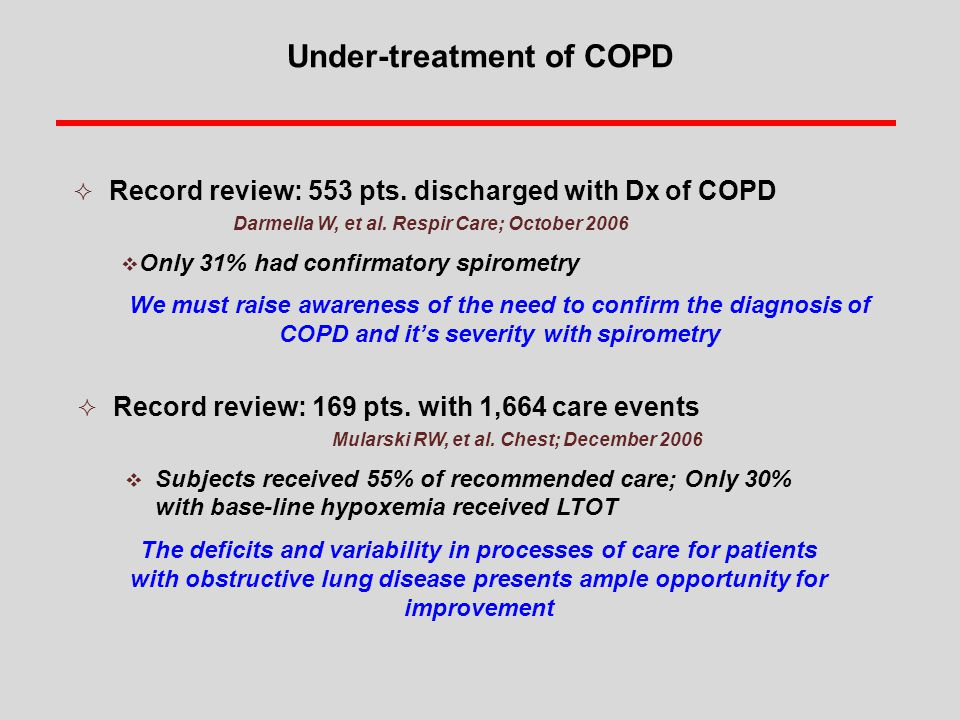 Under-treatment of COPD  Record review: 553 pts.discharged with Dx of COPD Darmella W, et al.
