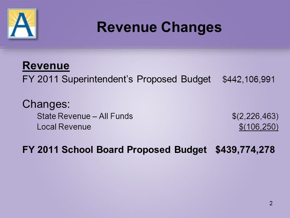 2 Revenue Changes Revenue FY 2011 Superintendent's Proposed Budget $442,106,991 Changes: State Revenue – All Funds $(2,226,463) Local Revenue $(106,250) FY 2011 School Board Proposed Budget $439,774,278