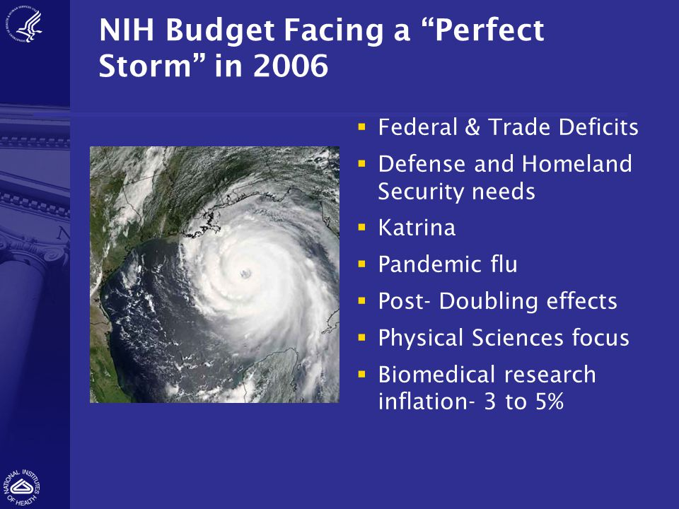 "NIH Budget Facing a ""Perfect Storm"" in 2006  Federal & Trade Deficits  Defense and Homeland Security needs  Katrina  Pandemic flu  Post- Doubling"