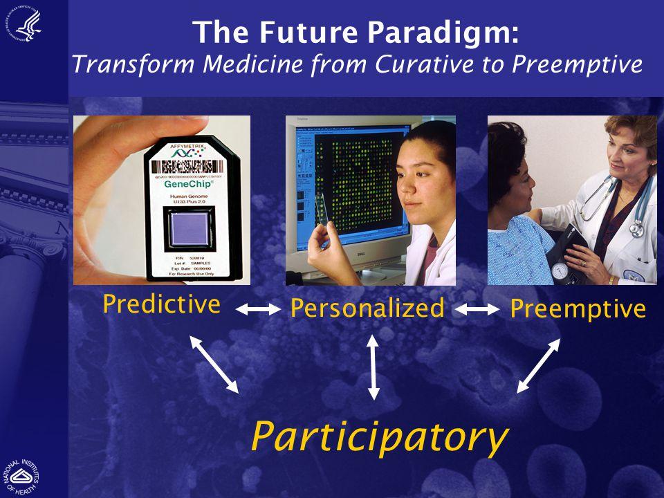 The Future Paradigm: Transform Medicine from Curative to Preemptive Preemptive Personalized Predictive Participatory