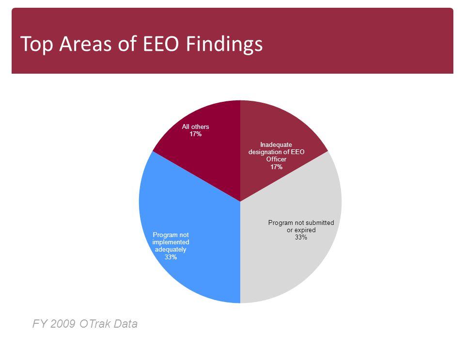Top Areas of EEO Findings FY 2009 OTrak Data
