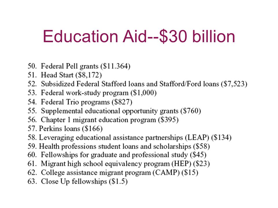 Education Aid--$30 billion