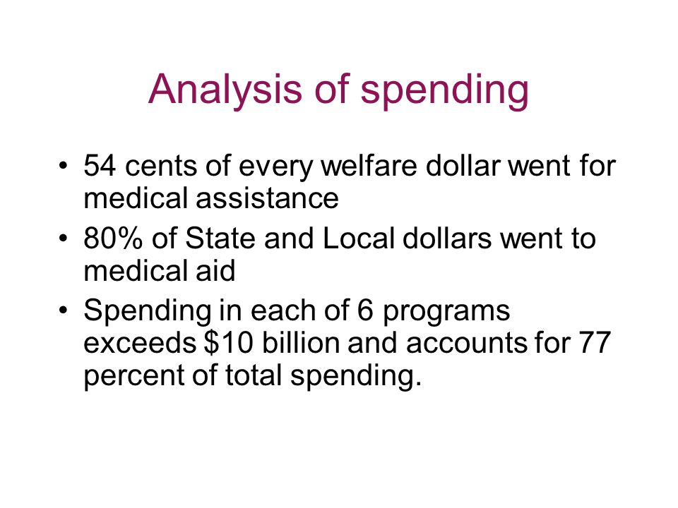Analysis of spending 54 cents of every welfare dollar went for medical assistance 80% of State and Local dollars went to medical aid Spending in each of 6 programs exceeds $10 billion and accounts for 77 percent of total spending.