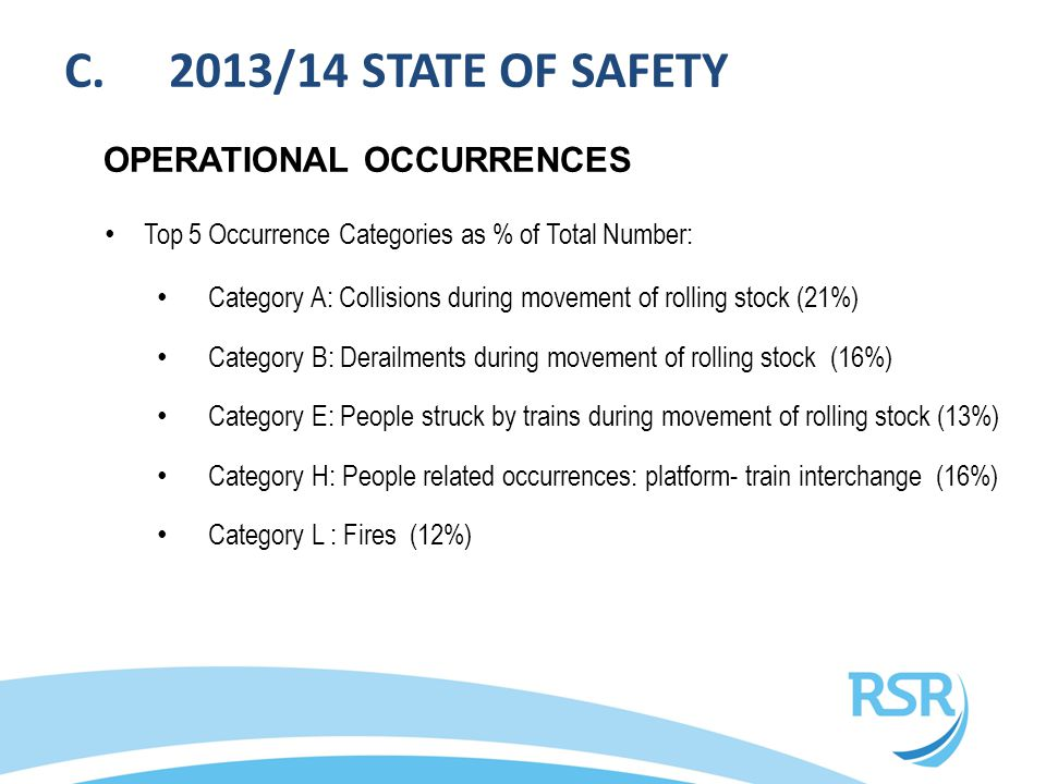 Top 5 Occurrence Categories as % of Total Number: Category A: Collisions during movement of rolling stock (21%) Category B: Derailments during movemen