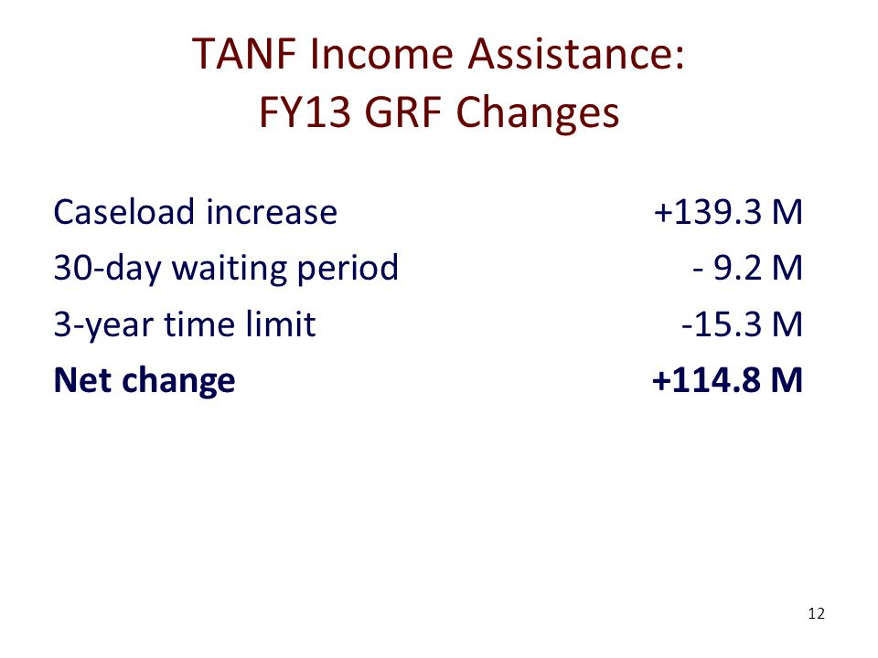 12 TANF Income Assistance: FY13 GRF Changes Caseload increase+139.3 M 30-day waiting period- 9.2 M 3-year time limit-15.3 M Net change+114.8 M