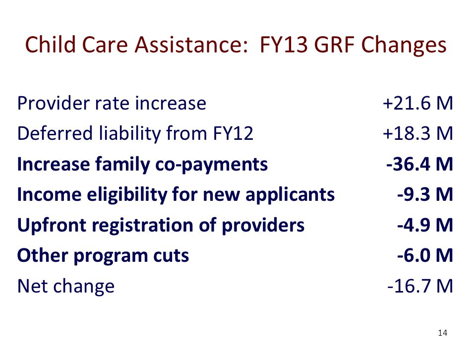 14 Child Care Assistance: FY13 GRF Changes Provider rate increase+21.6 M Deferred liability from FY12+18.3 M Increase family co-payments-36.4 M Income eligibility for new applicants-9.3 M Upfront registration of providers-4.9 M Other program cuts-6.0 M Net change-16.7 M