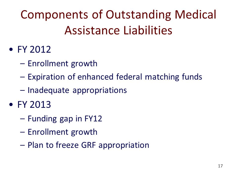 17 Components of Outstanding Medical Assistance Liabilities FY 2012 –Enrollment growth –Expiration of enhanced federal matching funds –Inadequate appropriations FY 2013 –Funding gap in FY12 –Enrollment growth –Plan to freeze GRF appropriation