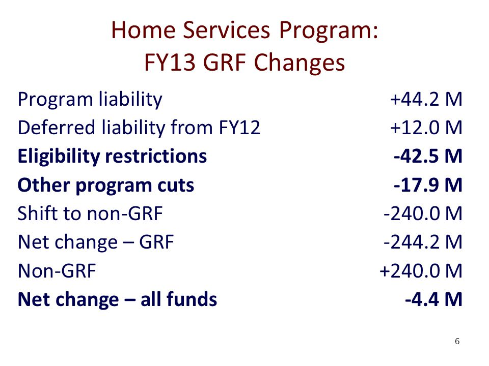 7 DHS Development Disabilities FY 2012FY 2013($ mill.) State-operated dev.