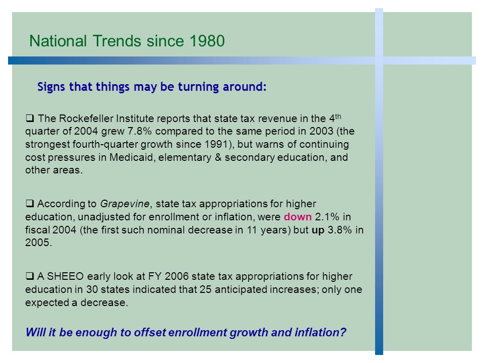 National Trends since 1980  The Rockefeller Institute reports that state tax revenue in the 4 th quarter of 2004 grew 7.8% compared to the same period in 2003 (the strongest fourth-quarter growth since 1991), but warns of continuing cost pressures in Medicaid, elementary & secondary education, and other areas.