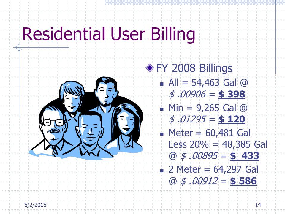 5/2/201514 Residential User Billing FY 2008 Billings All = 54,463 Gal @ $.00906 = $ 398 Min = 9,265 Gal @ $.01295 = $ 120 Meter = 60,481 Gal Less 20% = 48,385 Gal @ $.00895 = $ 433 2 Meter = 64,297 Gal @ $.00912 = $ 586