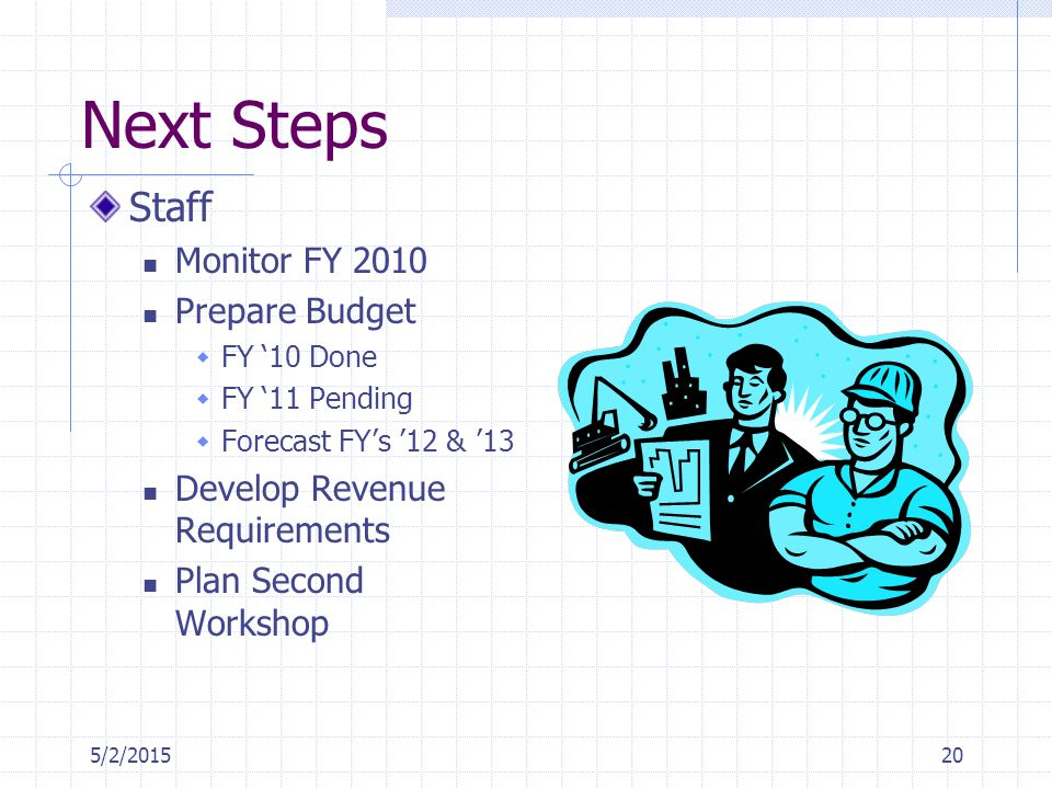 5/2/201520 Next Steps Staff Monitor FY 2010 Prepare Budget  FY '10 Done  FY '11 Pending  Forecast FY's '12 & '13 Develop Revenue Requirements Plan Second Workshop