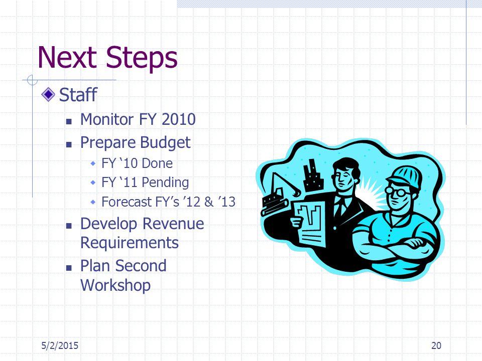 5/2/201520 Next Steps Staff Monitor FY 2010 Prepare Budget  FY '10 Done  FY '11 Pending  Forecast FY's '12 & '13 Develop Revenue Requirements Plan Second Workshop