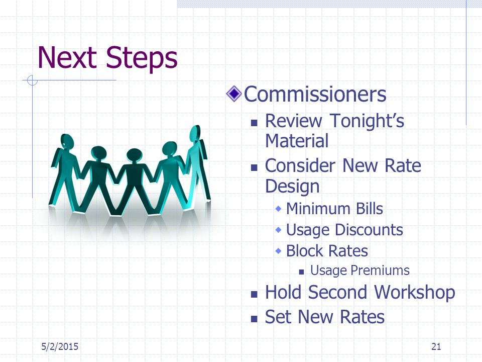 5/2/201521 Next Steps Commissioners Review Tonight's Material Consider New Rate Design  Minimum Bills  Usage Discounts  Block Rates Usage Premiums Hold Second Workshop Set New Rates