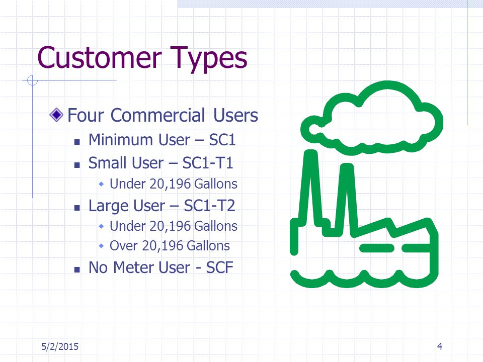5/2/20154 Customer Types Four Commercial Users Minimum User – SC1 Small User – SC1-T1  Under 20,196 Gallons Large User – SC1-T2  Under 20,196 Gallon
