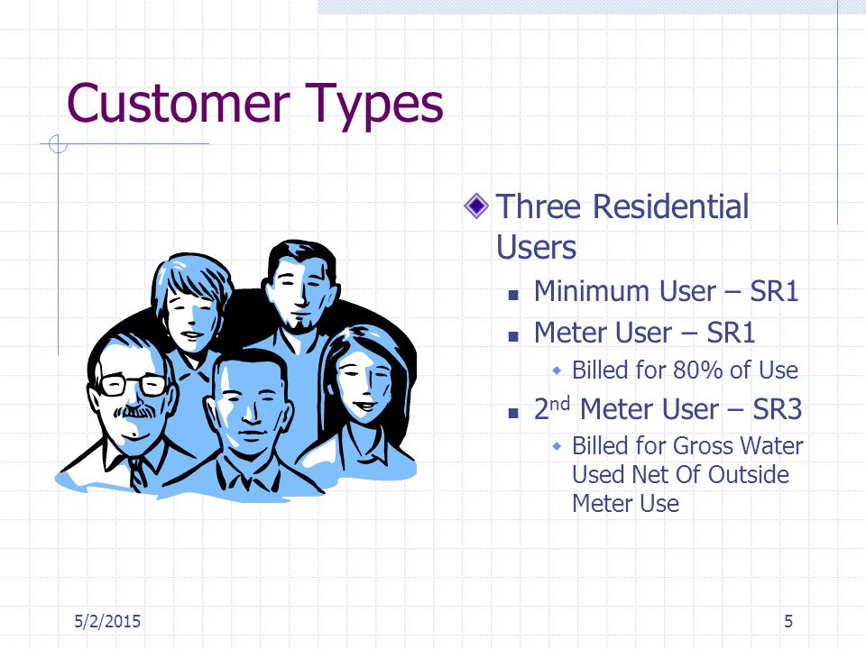 5/2/20155 Customer Types Three Residential Users Minimum User – SR1 Meter User – SR1  Billed for 80% of Use 2 nd Meter User – SR3  Billed for Gross Water Used Net Of Outside Meter Use
