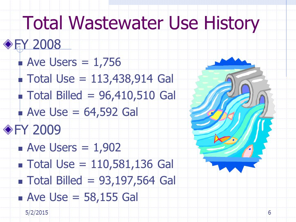 5/2/20156 Total Wastewater Use History FY 2008 Ave Users = 1,756 Total Use = 113,438,914 Gal Total Billed = 96,410,510 Gal Ave Use = 64,592 Gal FY 2009 Ave Users = 1,902 Total Use = 110,581,136 Gal Total Billed = 93,197,564 Gal Ave Use = 58,155 Gal