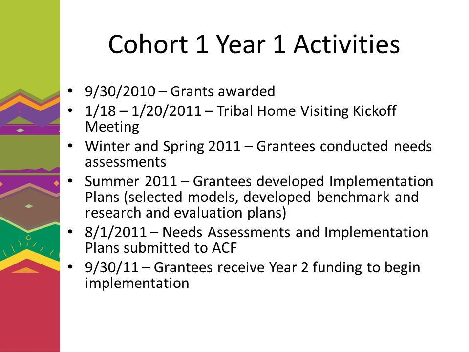 Cohort 1 Year 1 Activities 9/30/2010 – Grants awarded 1/18 – 1/20/2011 – Tribal Home Visiting Kickoff Meeting Winter and Spring 2011 – Grantees conducted needs assessments Summer 2011 – Grantees developed Implementation Plans (selected models, developed benchmark and research and evaluation plans) 8/1/2011 – Needs Assessments and Implementation Plans submitted to ACF 9/30/11 – Grantees receive Year 2 funding to begin implementation