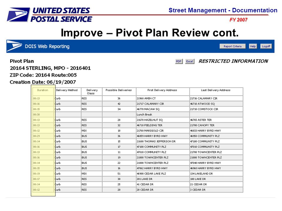 FY 2007 Street Management - Documentation Improve – Pivot Plan Review cont.