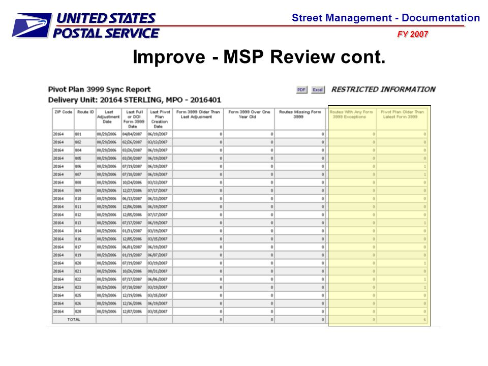 FY 2007 Street Management - Documentation Improve - MSP Review cont.