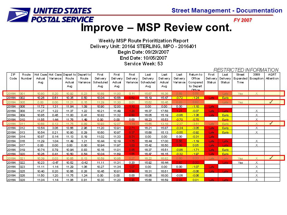 FY 2007 Street Management - Documentation Improve – MSP Review cont.
