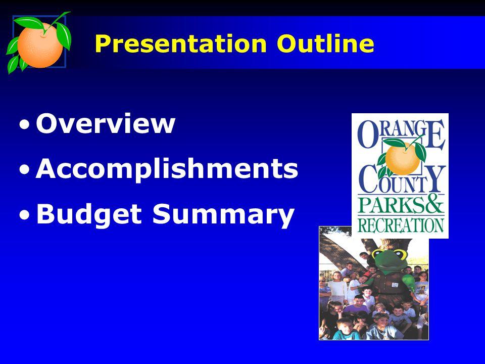 PRESENTATION OUTLINEPresentation Outline