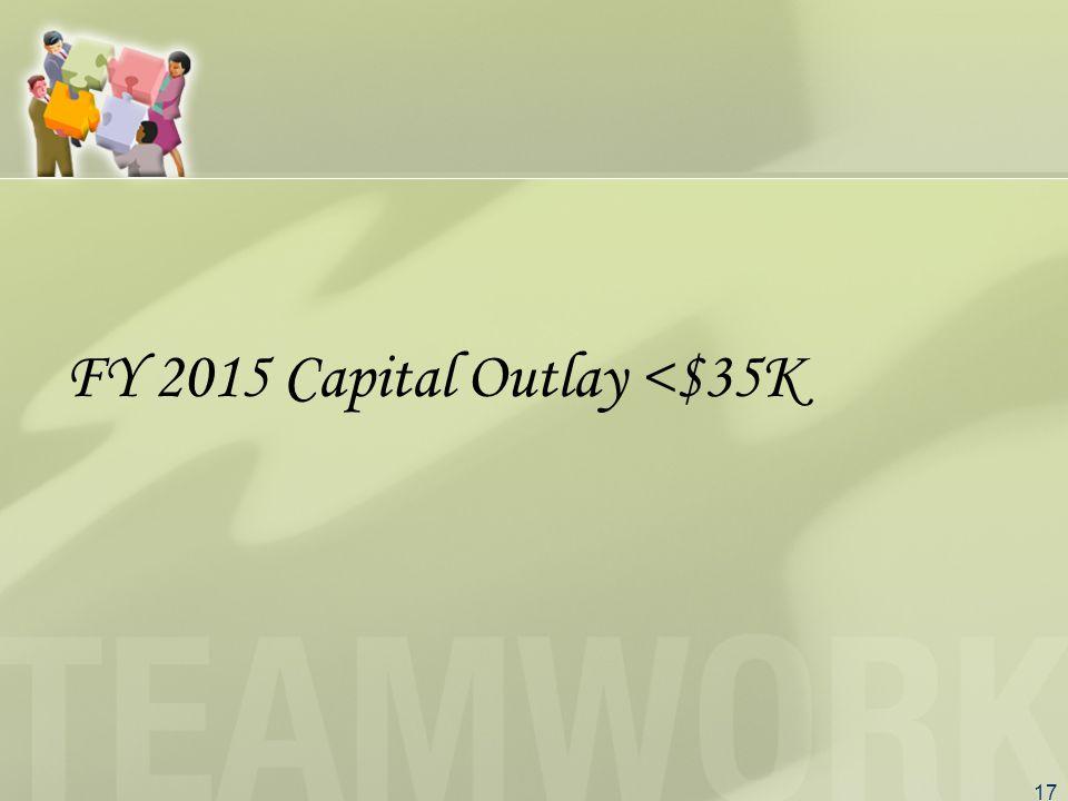 17 FY 2015 Capital Outlay <$35K