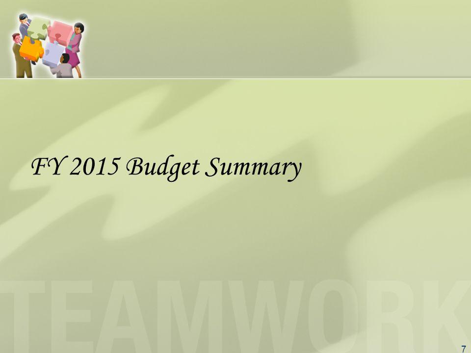 7 FY 2015 Budget Summary