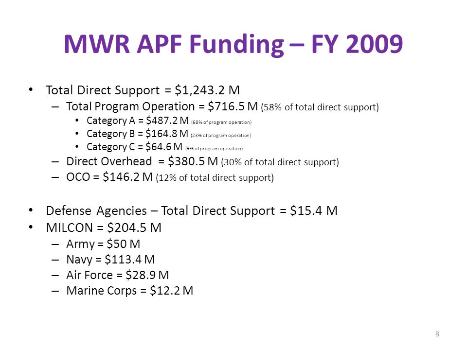 MWR APF Funding – FY 2009 Total Direct Support = $1,243.2 M – Total Program Operation = $716.5 M (58% of total direct support) Category A = $487.2 M (68% of program operation) Category B = $164.8 M (23% of program operation) Category C = $64.6 M (9% of program operation) – Direct Overhead = $380.5 M (30% of total direct support) – OCO = $146.2 M (12% of total direct support) Defense Agencies – Total Direct Support = $15.4 M MILCON = $204.5 M – Army = $50 M – Navy = $113.4 M – Air Force = $28.9 M – Marine Corps = $12.2 M 8