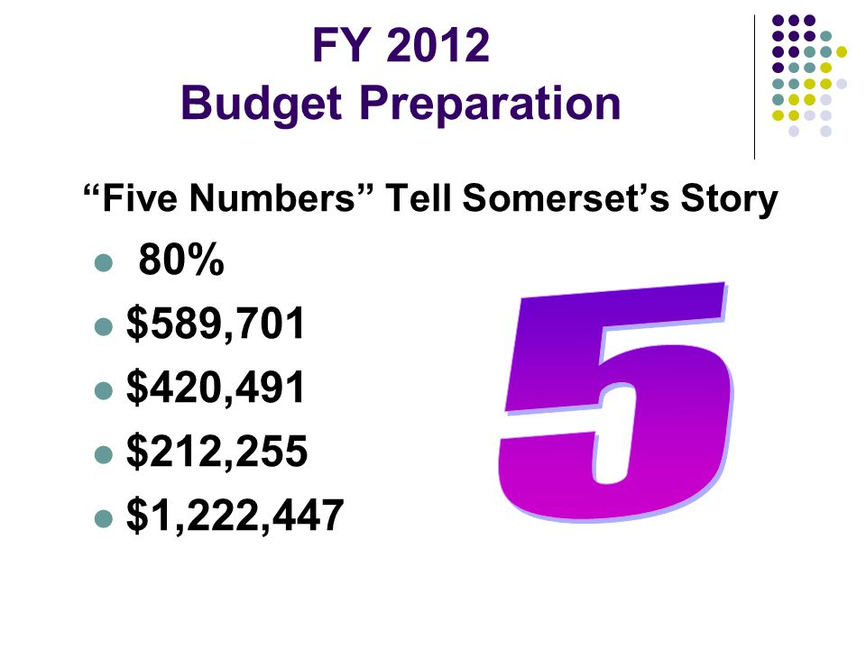 FY 2012 Budget Preparation Five Numbers Tell Somerset's Story 80% $589,701 $420,491 $212,255 $1,222,447
