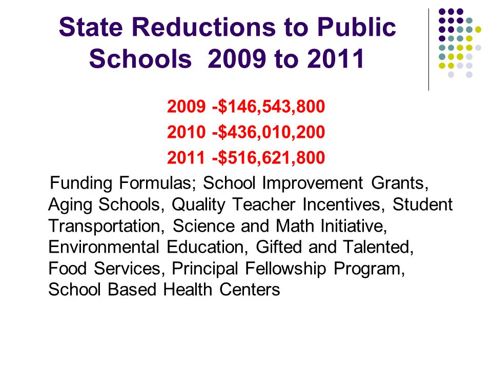 State Reductions to Public Schools 2009 to 2011 2009 -$146,543,800 2010 -$436,010,200 2011 -$516,621,800 Funding Formulas; School Improvement Grants, Aging Schools, Quality Teacher Incentives, Student Transportation, Science and Math Initiative, Environmental Education, Gifted and Talented, Food Services, Principal Fellowship Program, School Based Health Centers