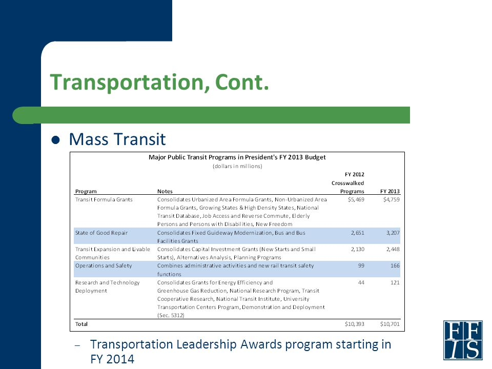 Transportation, Cont. Mass Transit – Transportation Leadership Awards program starting in FY 2014