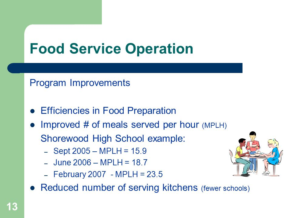 13 Food Service Operation Program Improvements Efficiencies in Food Preparation Improved # of meals served per hour (MPLH) Shorewood High School example: –S–Sept 2005 – MPLH = 15.9 –J–June 2006 – MPLH = 18.7 –F–February 2007 - MPLH = 23.5 Reduced number of serving kitchens (fewer schools)