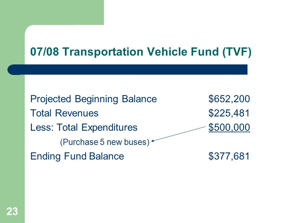 23 07/08 Transportation Vehicle Fund (TVF) Projected Beginning Balance$652,200 Total Revenues$225,481 Less: Total Expenditures$500,000 (Purchase 5 new buses) Ending Fund Balance$377,681