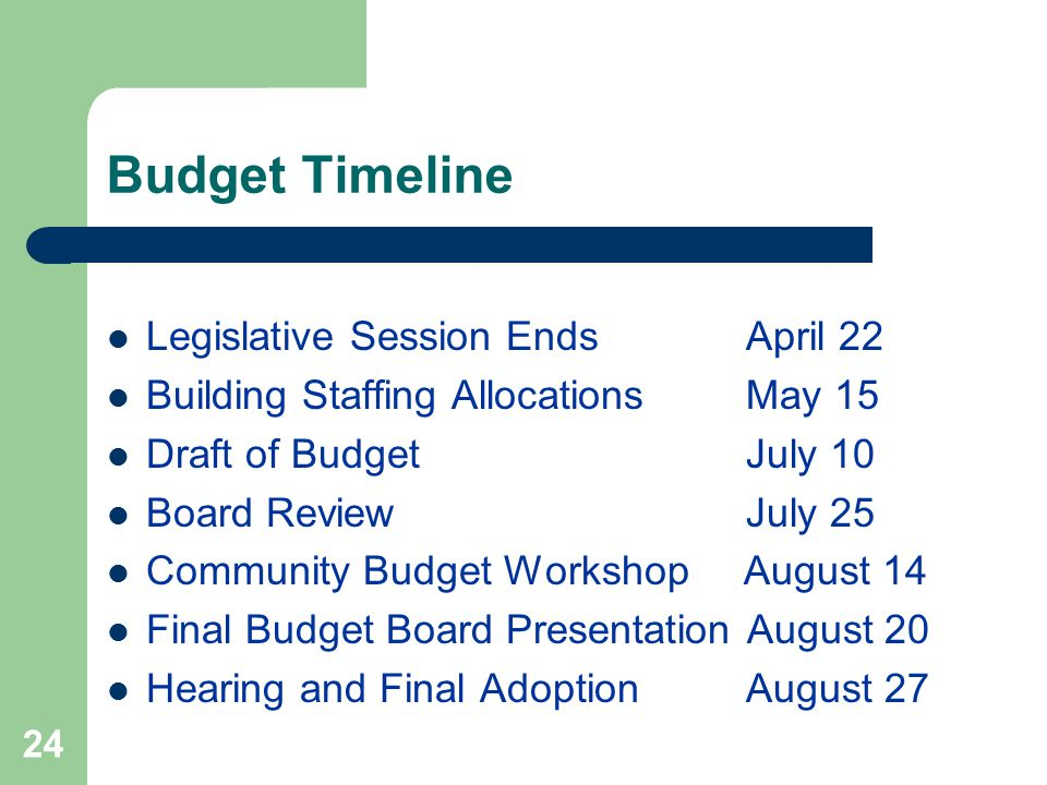 24 Budget Timeline Legislative Session Ends April 22 Building Staffing Allocations May 15 Draft of Budget July 10 Board Review July 25 Community Budge