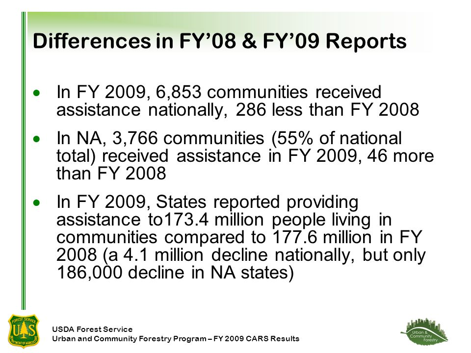 USDA Forest Service Urban and Community Forestry Program – FY 2009 CARS Results Differences in FY'08 & FY'09 Reports  In FY 2009, 6,853 communities received assistance nationally, 286 less than FY 2008  In NA, 3,766 communities (55% of national total) received assistance in FY 2009, 46 more than FY 2008  In FY 2009, States reported providing assistance to173.4 million people living in communities compared to 177.6 million in FY 2008 (a 4.1 million decline nationally, but only 186,000 decline in NA states)