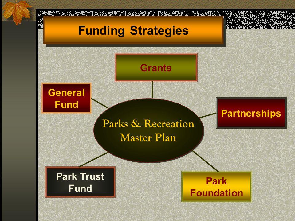 Funding Strategies Parks & Recreation Master Plan Parks & Recreation Master Plan General Fund Grants Partnerships Park Trust Fund Park Foundation