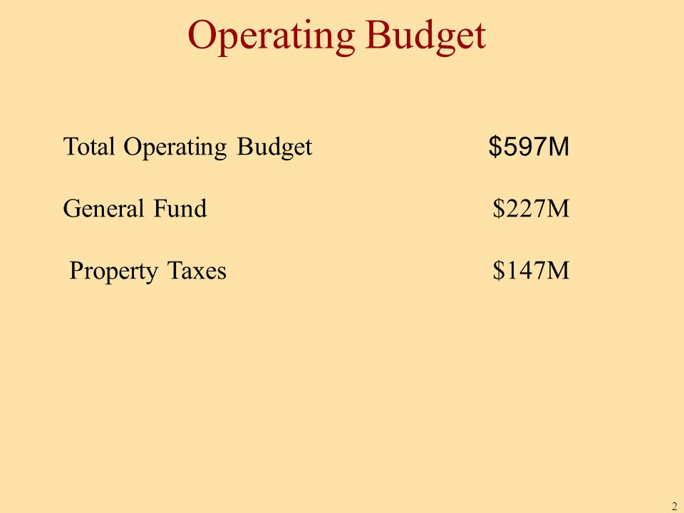 Operating Budget 2 Total Operating Budget $597M General Fund$227M Property Taxes$147M