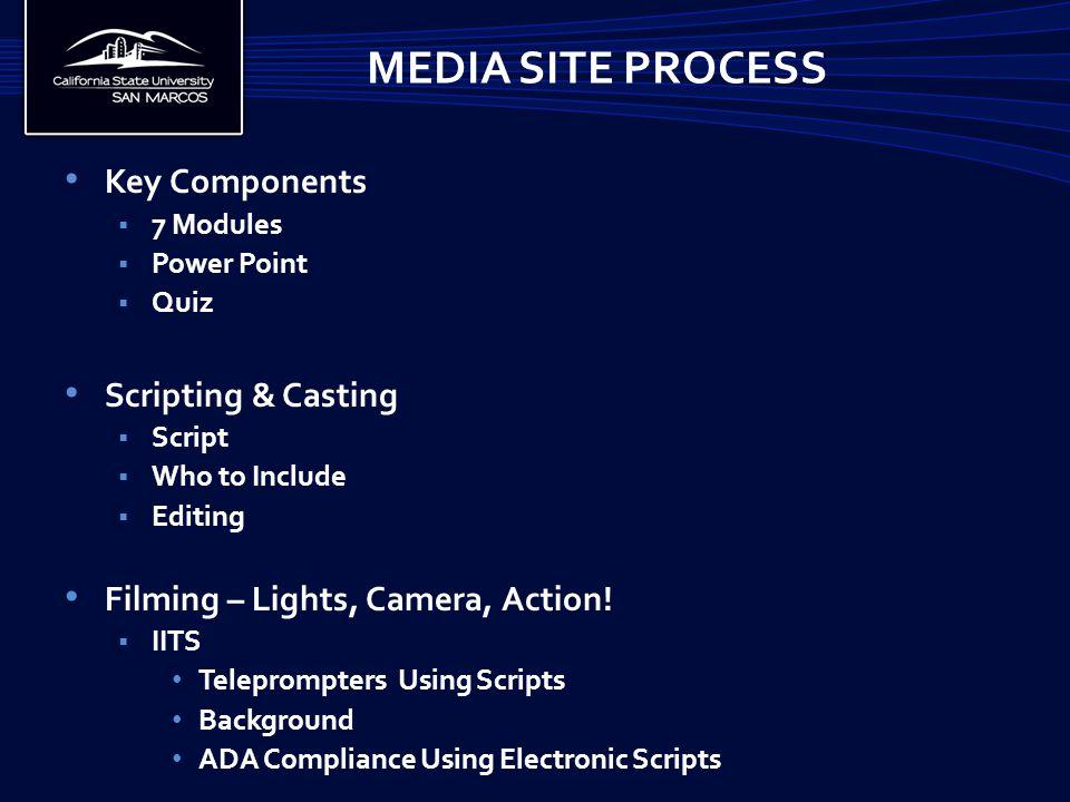 MEDIA SITES Modalities of Learning  VARK©-Visual, Aural, Read/Write, Kinesthetic – Video – Power Point – ADA compliance – Quiz Policies : http://prawn.csusm.edu/Mediasite/Viewer?peid=5c8aa4d0-080a-4a90-a4b4-48bf48146ef3 http://prawn.csusm.edu/Mediasite/Viewer?peid=5c8aa4d0-080a-4a90-a4b4-48bf48146ef3 ©Fleming, N.D.