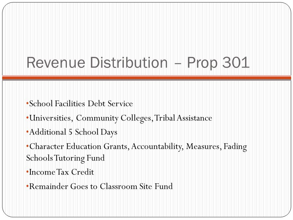 Revenue Distribution – Prop 301 School Facilities Debt Service Universities, Community Colleges, Tribal Assistance Additional 5 School Days Character Education Grants, Accountability, Measures, Fading Schools Tutoring Fund Income Tax Credit Remainder Goes to Classroom Site Fund