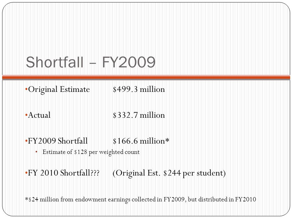 Shortfall – FY2009 Original Estimate $499.3 million Actual$332.7 million FY2009 Shortfall$166.6 million* Estimate of $128 per weighted count FY 2010 Shortfall (Original Est.