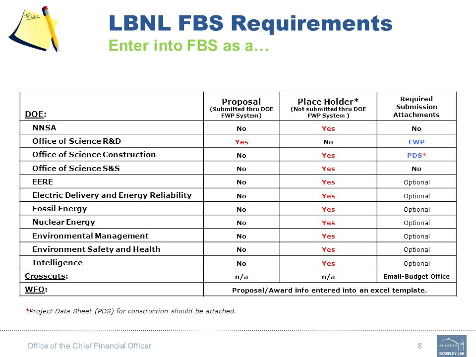 Office of the Chief Financial Officer 8 LBNL FBS Requirements Enter into FBS as a… DOE: Proposal (Submitted thru DOE FWP System) Place Holder* (Not su