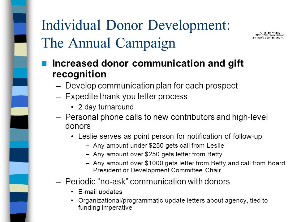 Individual Donor Development: The Annual Campaign Increased donor communication and gift recognition –Develop communication plan for each prospect –Expedite thank you letter process 2 day turnaround –Personal phone calls to new contributors and high-level donors Leslie serves as point person for notification of follow-up –Any amount under $250 gets call from Leslie –Any amount over $250 gets letter from Betty –Any amount over $1000 gets letter from Betty and call from Board President or Development Committee Chair –Periodic no-ask communication with donors  updates Organizational/programmatic update letters about agency, tied to funding imperative