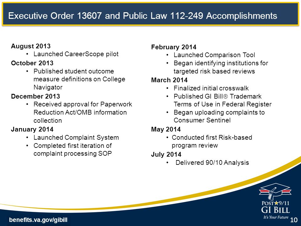 Executive Order 13607 and Public Law 112-249 Accomplishments February 2014 Launched Comparison Tool Began identifying institutions for targeted risk based reviews March 2014 Finalized initial crosswalk Published GI Bill  Trademark Terms of Use in Federal Register Began uploading complaints to Consumer Sentinel May 2014 Conducted first Risk-based program review July 2014 Delivered 90/10 Analysis 10 August 2013 Launched CareerScope pilot October 2013 Published student outcome measure definitions on College Navigator December 2013 Received approval for Paperwork Reduction Act/OMB information collection January 2014 Launched Complaint System Completed first iteration of complaint processing SOP