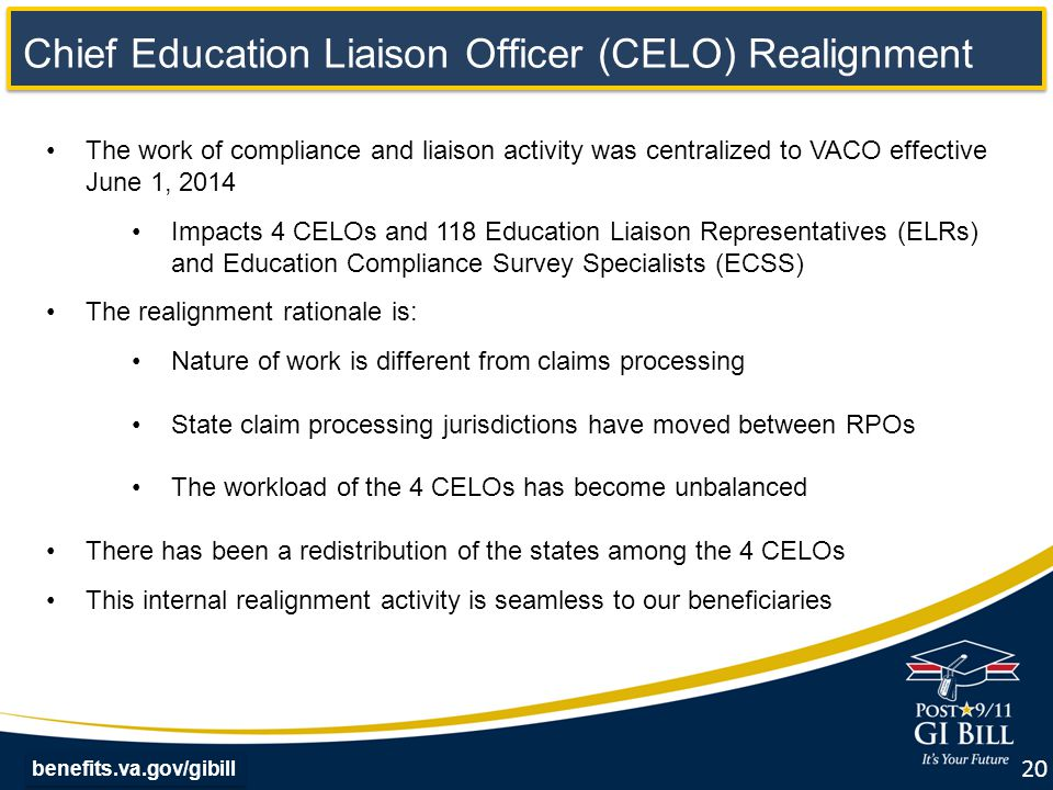 benefits.va.gov/gibill Chief Education Liaison Officer (CELO) Realignment The work of compliance and liaison activity was centralized to VACO effective June 1, 2014 Impacts 4 CELOs and 118 Education Liaison Representatives (ELRs) and Education Compliance Survey Specialists (ECSS) The realignment rationale is: Nature of work is different from claims processing State claim processing jurisdictions have moved between RPOs The workload of the 4 CELOs has become unbalanced There has been a redistribution of the states among the 4 CELOs This internal realignment activity is seamless to our beneficiaries 20