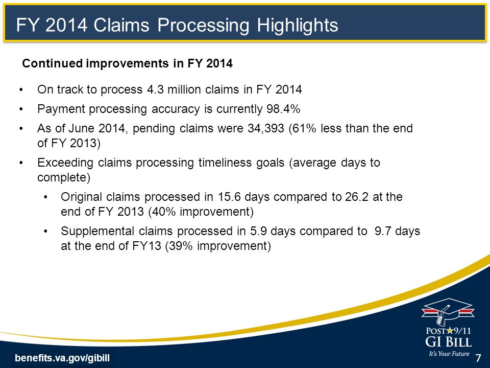 Original Claims Processing Timeliness 8 benefits.va.gov/gibill Goal 28 Days