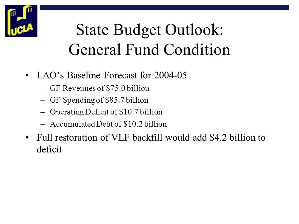 State Budget Outlook: General Fund Condition LAO's Baseline Forecast for 2004-05 –GF Revenues of $75.0 billion –GF Spending of $85.7 billion –Operating Deficit of $10.7 billion –Accumulated Debt of $10.2 billion Full restoration of VLF backfill would add $4.2 billion to deficit