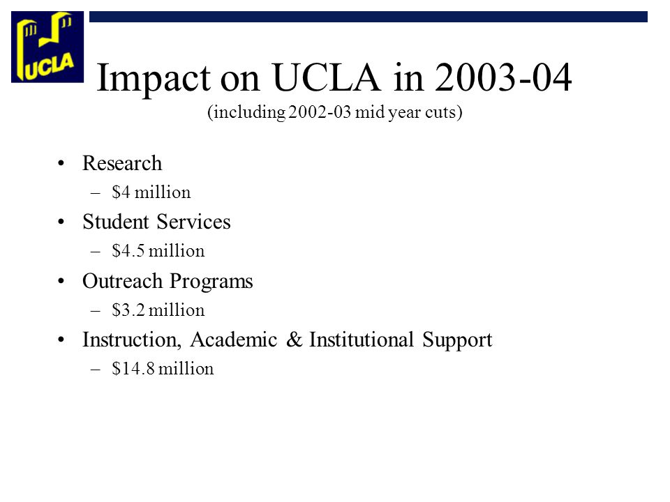 Impact on UCLA in 2003-04 (including 2002-03 mid year cuts) Research –$4 million Student Services –$4.5 million Outreach Programs –$3.2 million Instruction, Academic & Institutional Support –$14.8 million